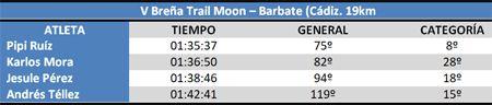 Clasificación V Breña Trail Moon #cdtrailrunnerstore