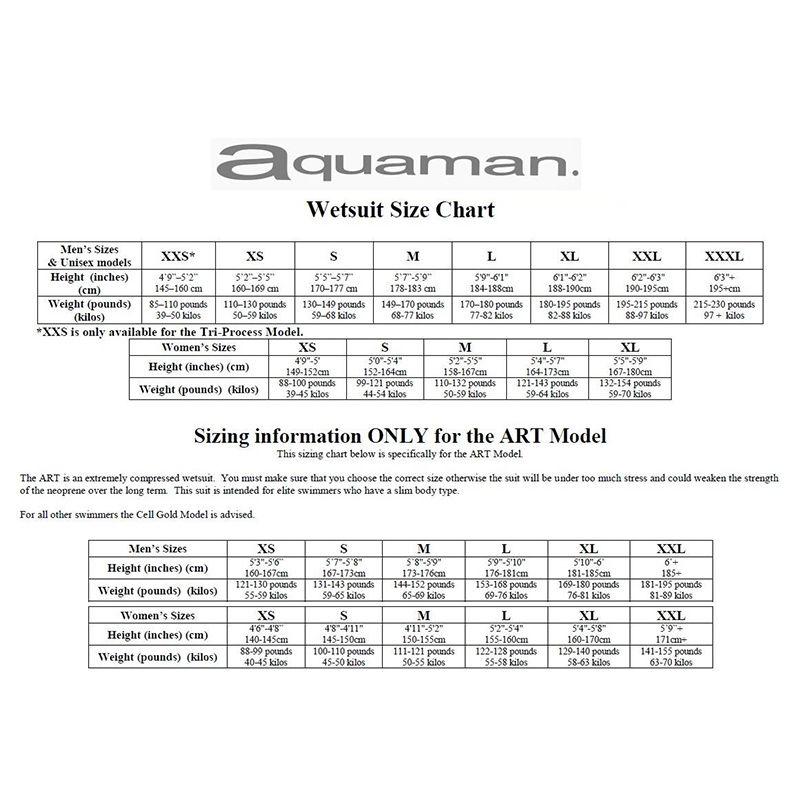 Traje neopreno Aquaman Impact · Tabla tallas trajes Aquaman cd8d0bbfa3e
