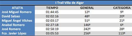 Clasificación I Trail Villa de Algar #cdtrailrunnerstore