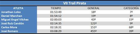 Clasificación VII Trail Pirata 2018 #cdtrailrunnerstore