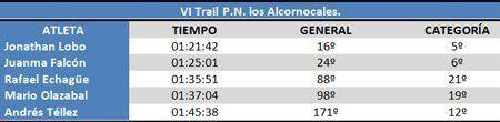 Clasificación VI Trail PN los Alcornocales #cdtrailrunnerstore