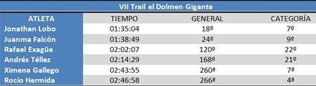 Clasificación VII Trail el dolmen gigante #cdtrailrunnerstore