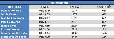 Clasificación VII Trihércules #cdtrailrunnerstore