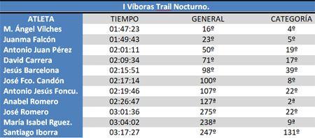 Clasificación I Víboras Trail Nocturno #cdtrailrunnerstore